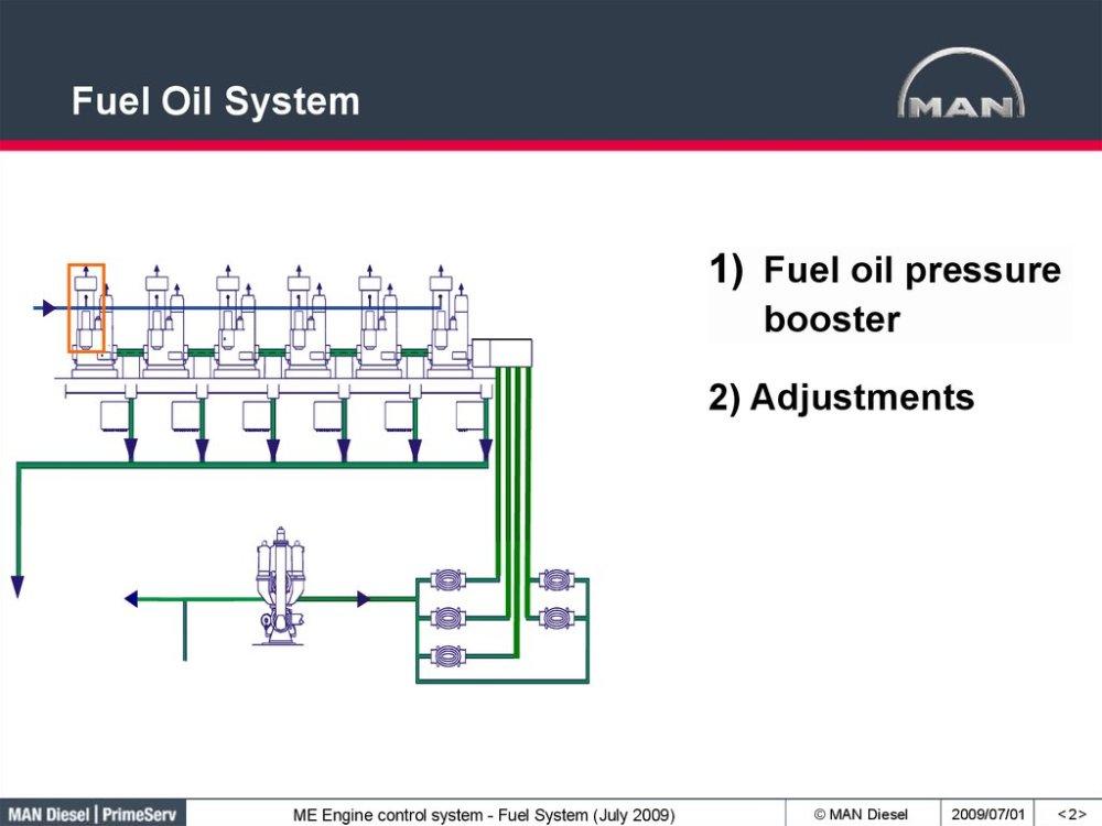 medium resolution of fuel oil system 1 fuel oil pressure booster 2 adjustments me engine control system fuel system july 2009 man diesel 2009 07 01