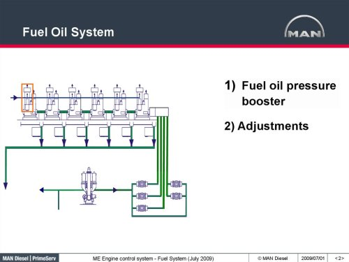 small resolution of fuel oil system 1 fuel oil pressure booster 2 adjustments me engine control system fuel system july 2009 man diesel 2009 07 01
