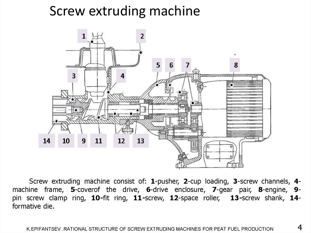 Rational structure of screw extruding machines for peat
