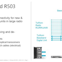 Automotive Led Lighting Diagram Les Paul 3 Pickup Wiring Baseband R503 - Online Presentation