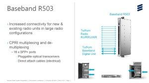 Baseband R503  online presentation