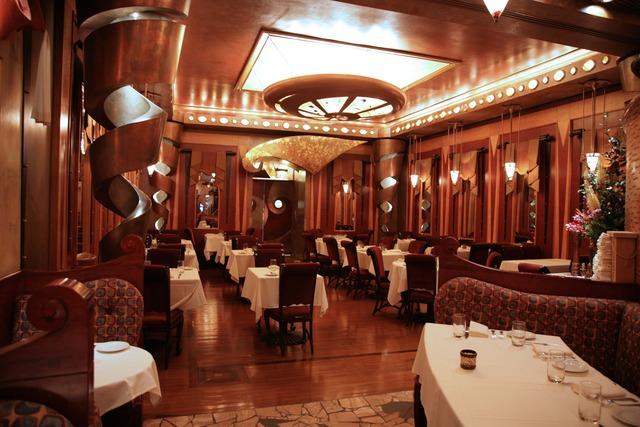 Restaurants Parties 50 Near Me
