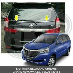 Ukuran Grand New Avanza Veloz Pilihan Warna 2015 Kaca Temukan Harga Dan Penawaran Sparepart Mobil Online Terbaik Otomotif Februari 2019 Shopee Indonesia