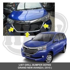 Grill Jaring Grand New Avanza Bemper Depan Veloz Promo Cover Bumper Kisi Toyota Old Shopee Indonesia