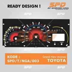 Speedometer Grand New Avanza All Toyota Camry 2018 Malaysia Ready Desain Spd Shopee Indonesia