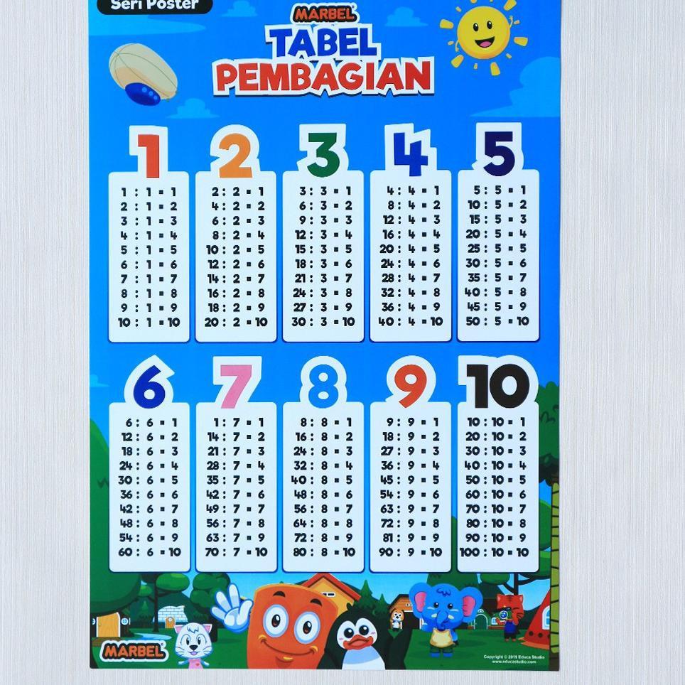 Namun biasanya materi ini akan dipelajari setelah pembagian, pengurangan dan penjumlahan (lebih sering lagi dipelajari setelah perkalian). Kode Q4022 Poster Matematika Penjumlahan Pengurangan Perkalian Pembagian Shopee Indonesia