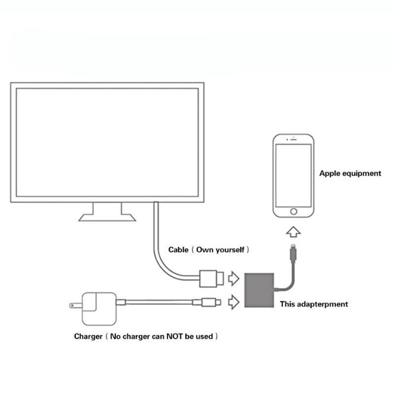 Kabel Adapter Lightning To HDMI Digital AV TV Untuk Apple
