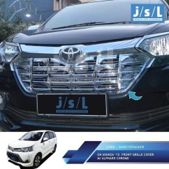 Inner Grill Grand New Avanza Bohlam Veloz Cover Gril Grille Great Xenia Model Aplhard Shopee Indonesia