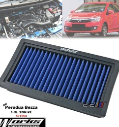 works high flow engine air filter kit for honda jazz fit ge8 1 3l 1 5l 2008 14 shopee malaysia [ 1024 x 1024 Pixel ]
