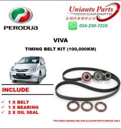 perodua viva myvi 1 0 daihatsu timing belt set water pump belting set shopee malaysia [ 888 x 888 Pixel ]