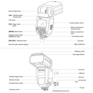 Yongnuo-YN600EX-RT-II 2.4G Wireless Flash Speedlite TTL
