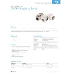 cat6 keystone jack punch down 1pc pack [ 1024 x 1024 Pixel ]