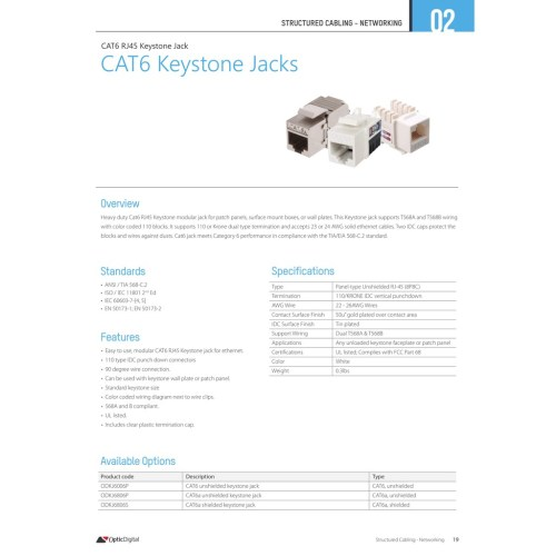 small resolution of cat6 keystone jack punch down 1pc pack