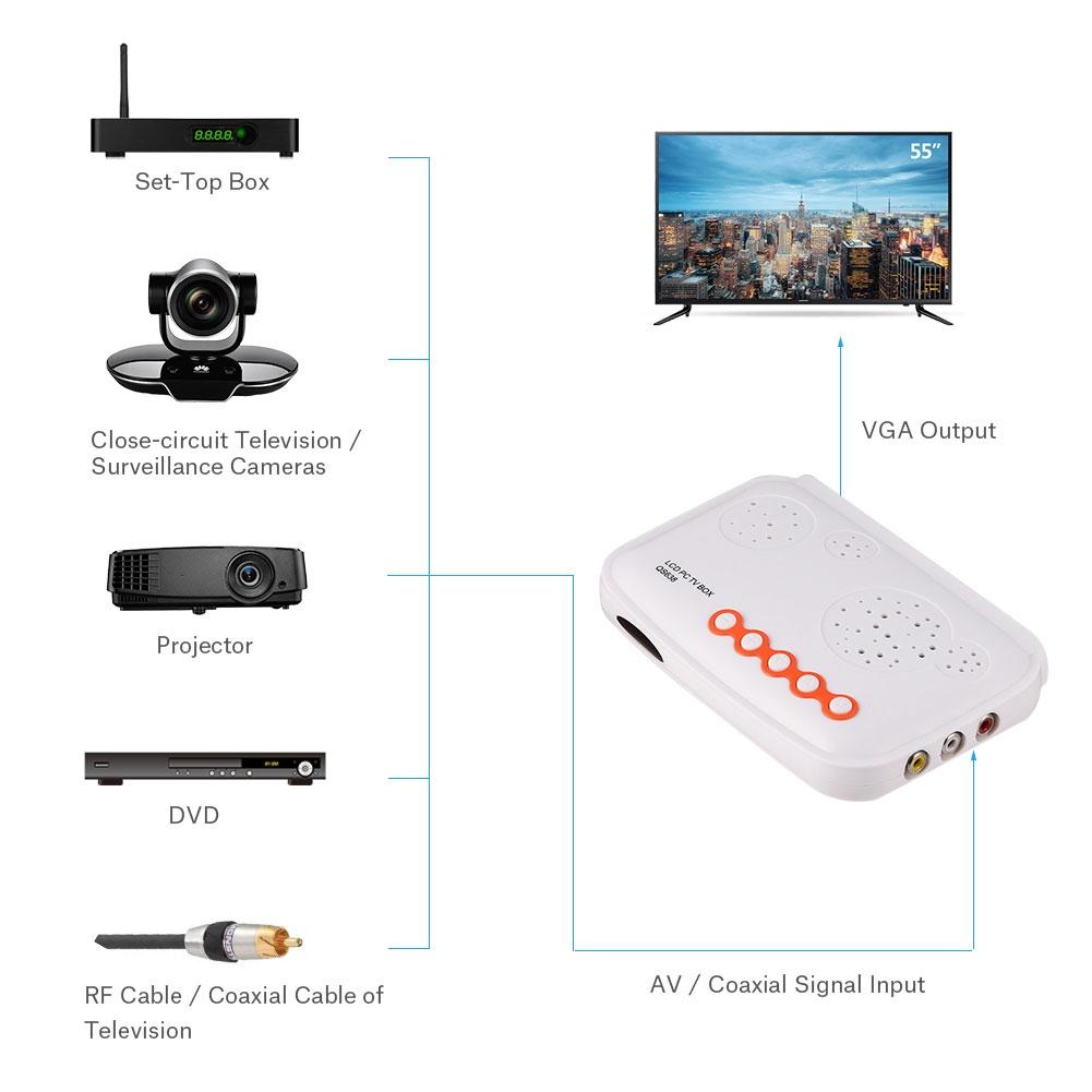 hight resolution of av to vga tv set top box pc monitor receiver hdtv 1080p shopee philippines