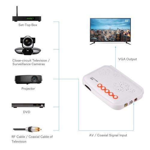 small resolution of av to vga tv set top box pc monitor receiver hdtv 1080p shopee philippines
