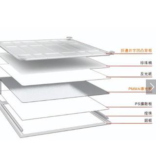 【舞光LED】超薄輕鋼架光學平板燈 LED-PA40W   蝦皮購物