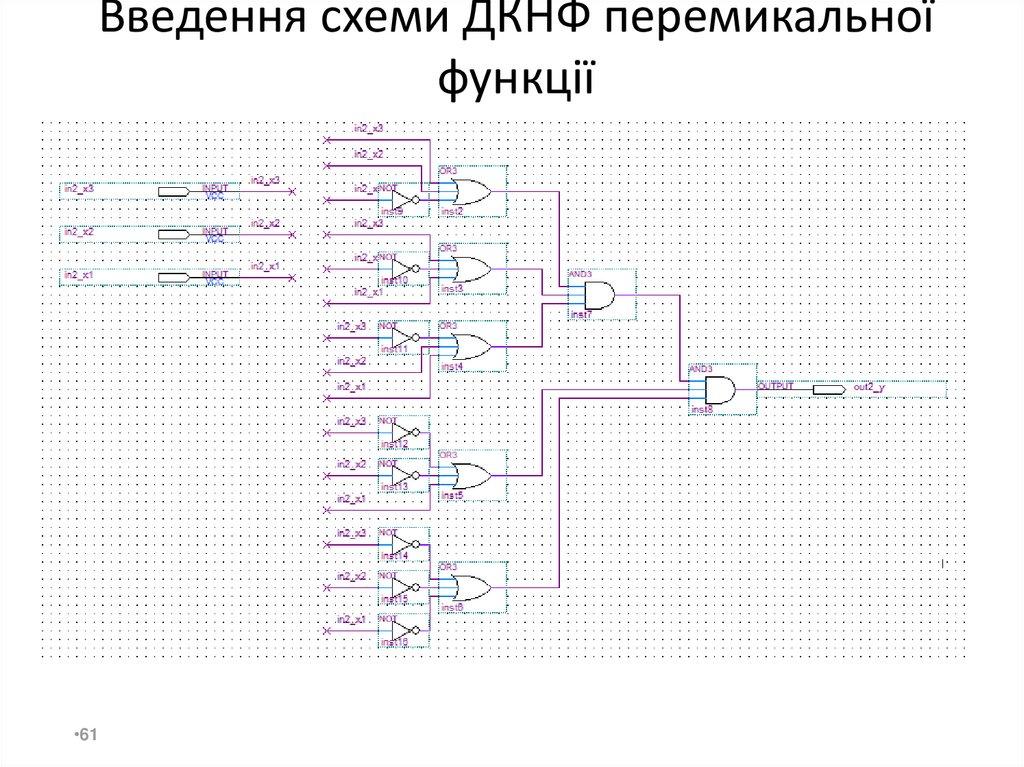 Система автоматизации проектирования Quartus II