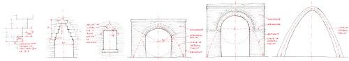 small resolution of stone spans the furthest as an arch which utilizes its compressive strength there are many forms of arches the earliest development from post and lintel