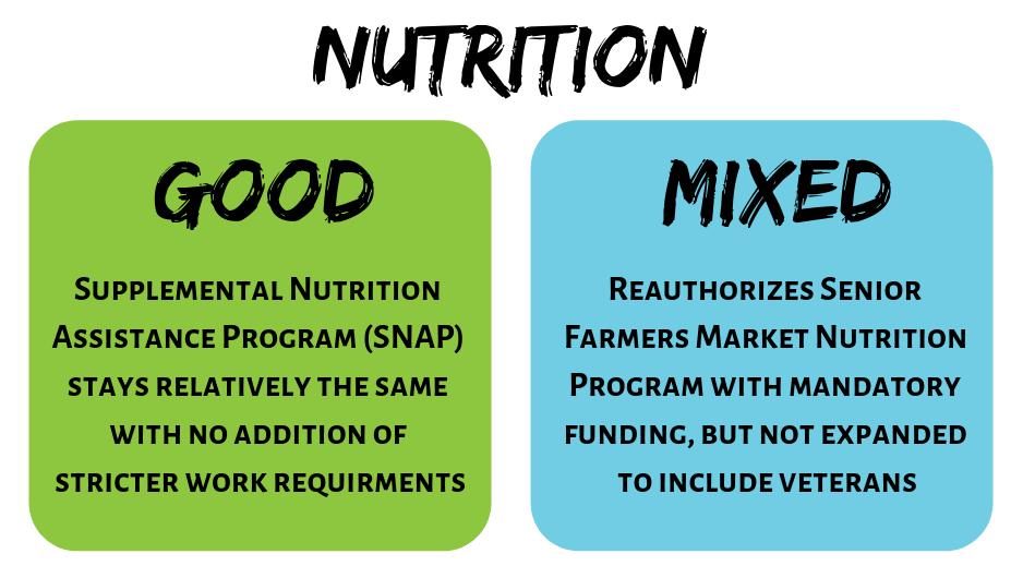 2018 Farm Bill Nutrition
