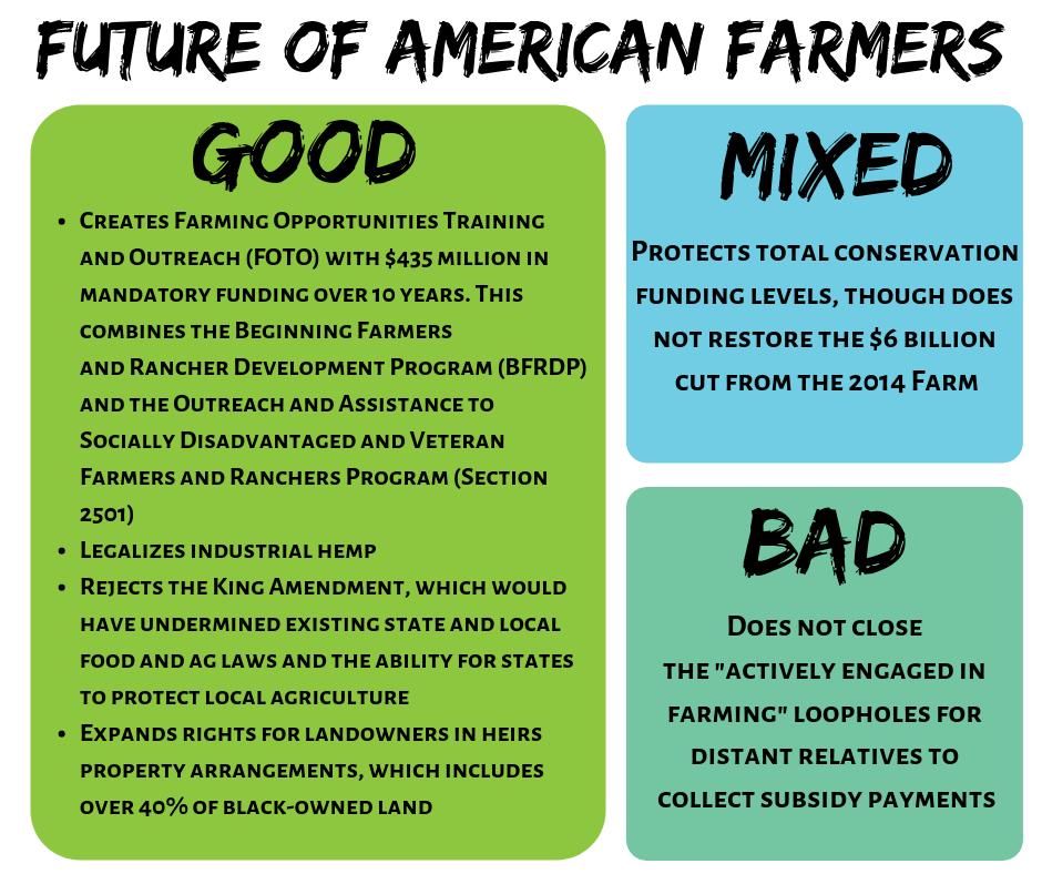 2018 Farm Bill Future of the American Farmer