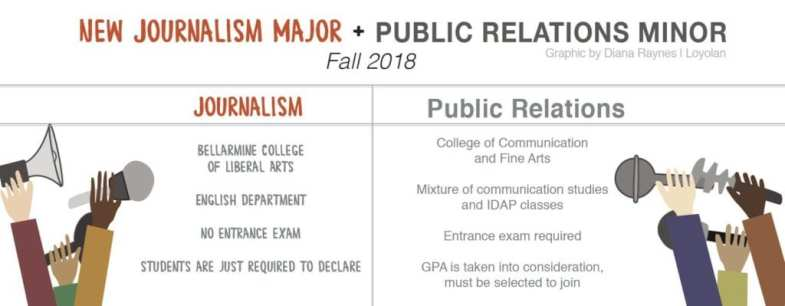 Journalism and PR 300x117 - New Journalism Major and PR Minor Coming to LMU