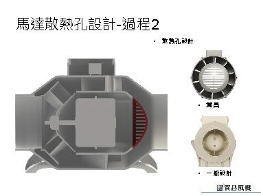 散熱孔設計