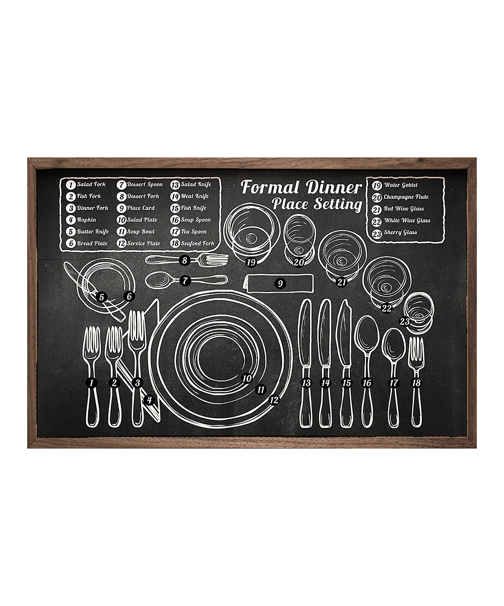 hight resolution of love this product table setting diagram wall sign