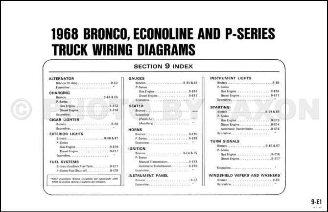 1968 ford bronco and pseries wiring diagram original