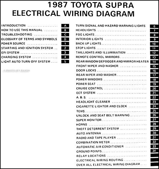 wiring diagram mk3 supra wiring diagram hd quality