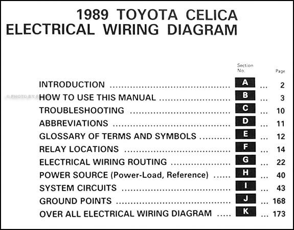 1989 toyota celica wiring diagram manual original