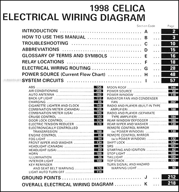 🏆 diagram in pictures database 1993 toyota celica wiring