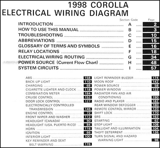 98 corolla wiring diagram  description wiring diagrams www