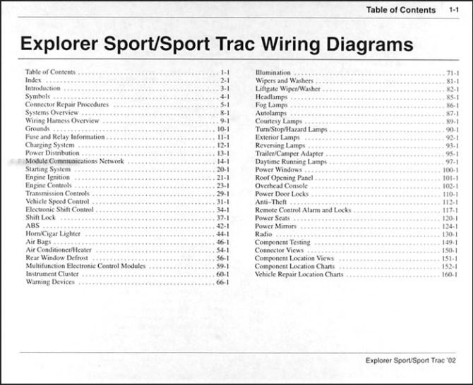 2002 ford explorer 4door sport trac and explorer 2door sport wiring  diagram manual