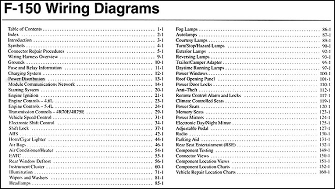 2006 ford f 150 car stereo wiring diagram  2005 chrysler