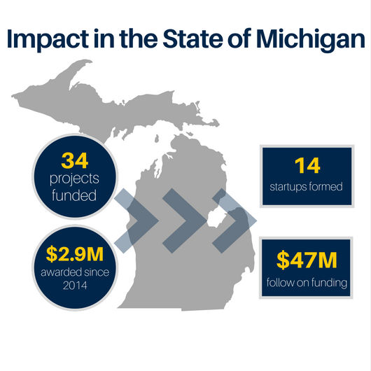 Impact in the State of Michigan-attachment