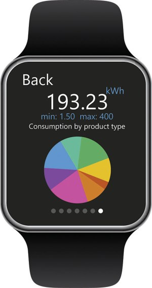 Figure 6: KPIs delivered via a smartwatch. Courtesy of: ICONICS