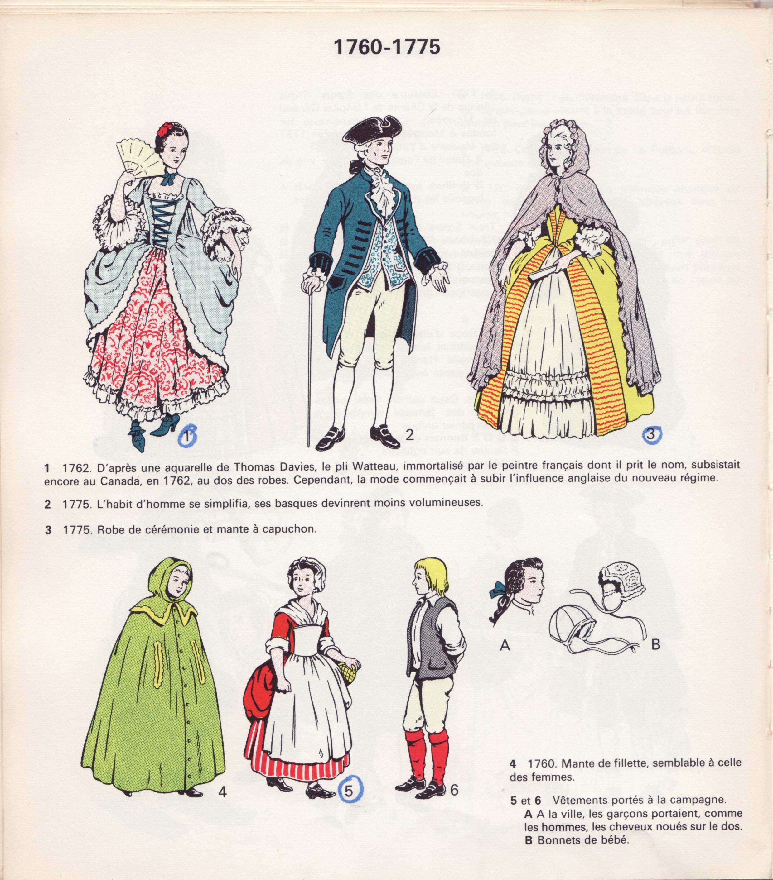 Revetir La Nouvelle France Catherine Ferland Historienne