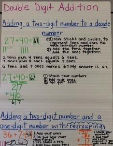 Double digit addition also math resources cedar fork first grade rh cfesfirstgrade weebly