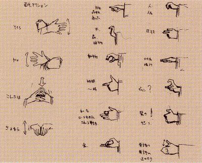 Hand Gestures Meaning