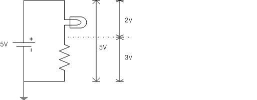 눈내리는 창가에 앉아 :: LED 저항의 계산