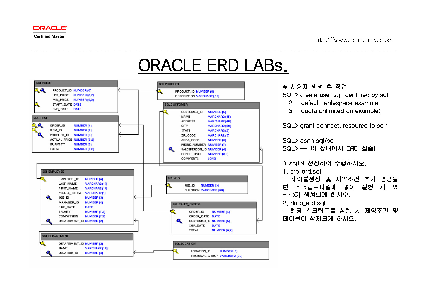OCM10gR2 :: ORACLE ERD Labs