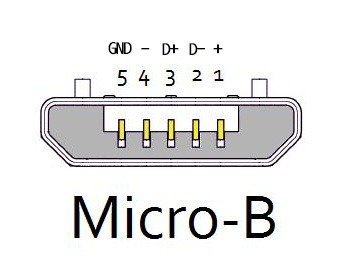 Micro Usb Connector Pinout USB Flash Drive Wiring Diagram