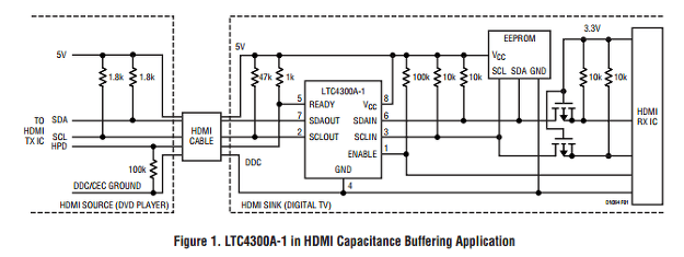 삶의 괘적 :: HDMI Hot Plug Detect Pin(HPD) and +5V Pin