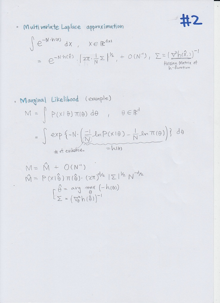 Mad for Simplicity :: Laplace Approximation
