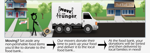 Move for Hunger Graphic