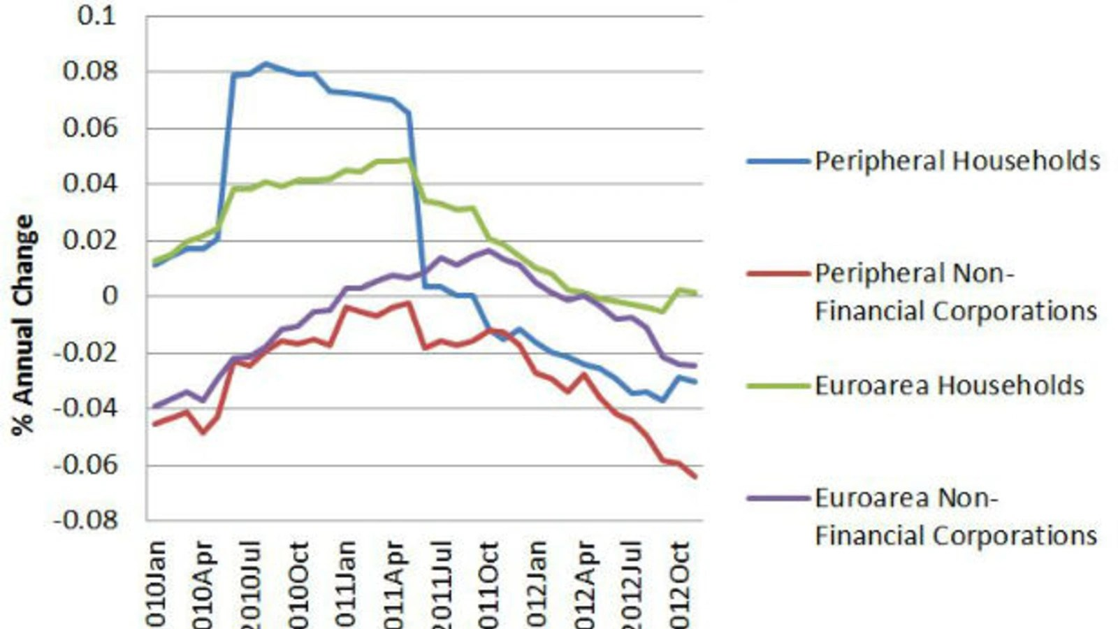 hight resolution of new imf outlook no love for europe