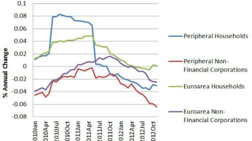 small resolution of new imf outlook no love for europe