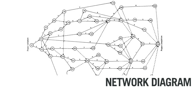 Network Diagram: An Important Tool for Effective Time