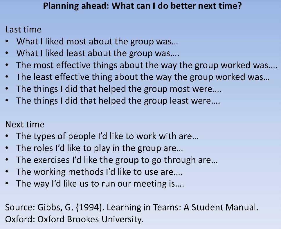 Group Work Using Cooperative Learning Groups Effectively Center