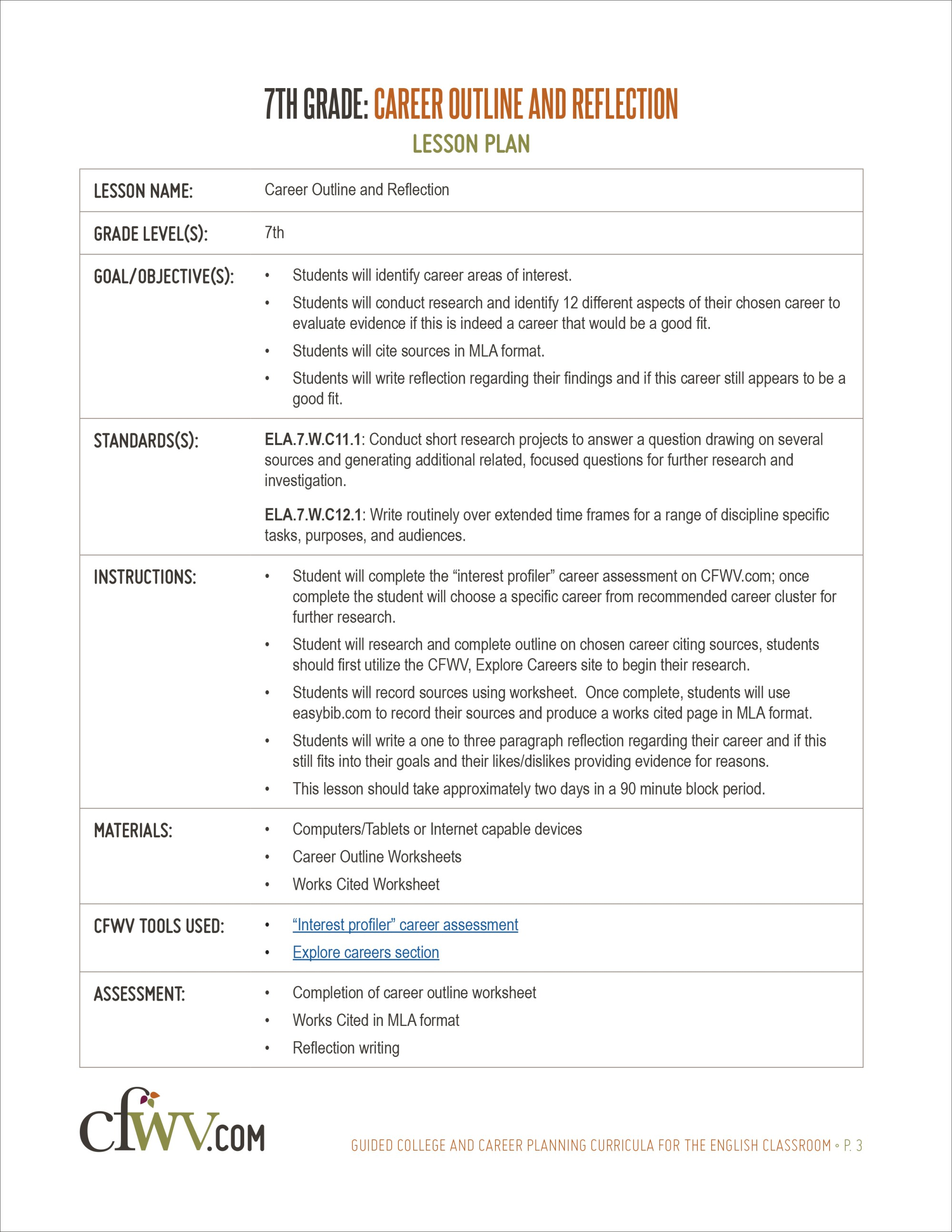 hight resolution of College and Career Planning English Curriculum Toolkit   CFWV Resources